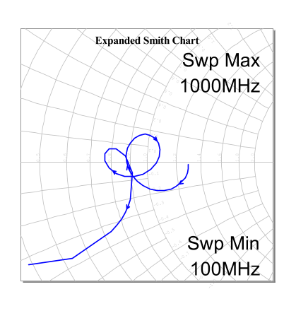 graphic relating to Printable Smith Chart referred to as Consumer Specialist: 7.1. Doing the job with Graphs