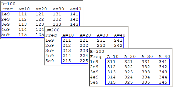 User Guide: 12 7  Equation Syntax